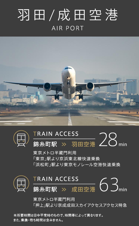 羽田空港/成田空港|AIR  PORT